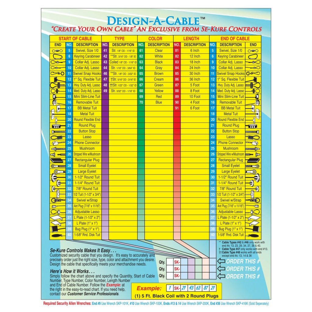 Design-A-Cable - Se-Kure Controls